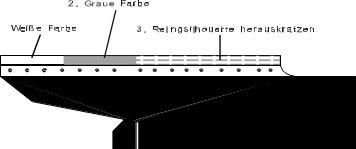 Titanic Revell 1-570 Bild 4 - Reling